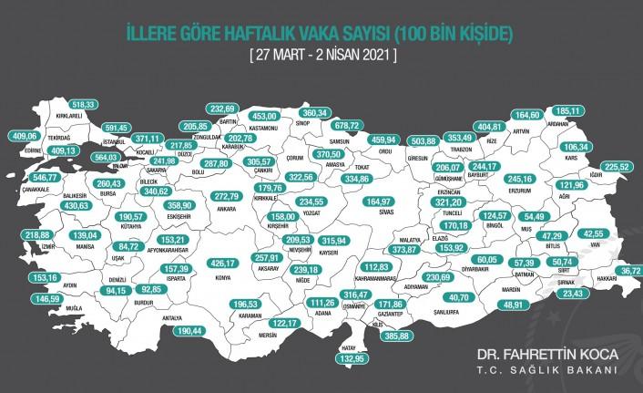 Haftalık insidans haritası açıklandı! Malatya'da durum kötü