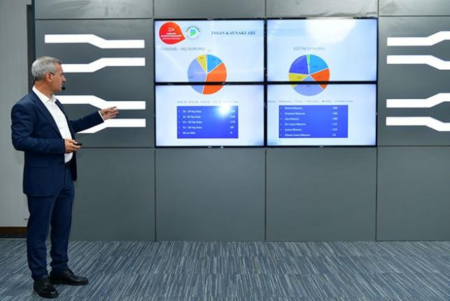 Başkan Çınar, İlçedeki Büyük Değişimi Meclis Üyelerine Anlattı
