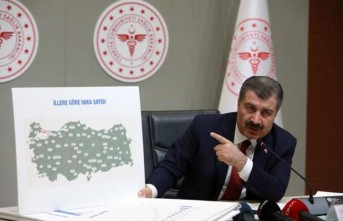 Malatya'da koronavirüslü kaç hasta var?