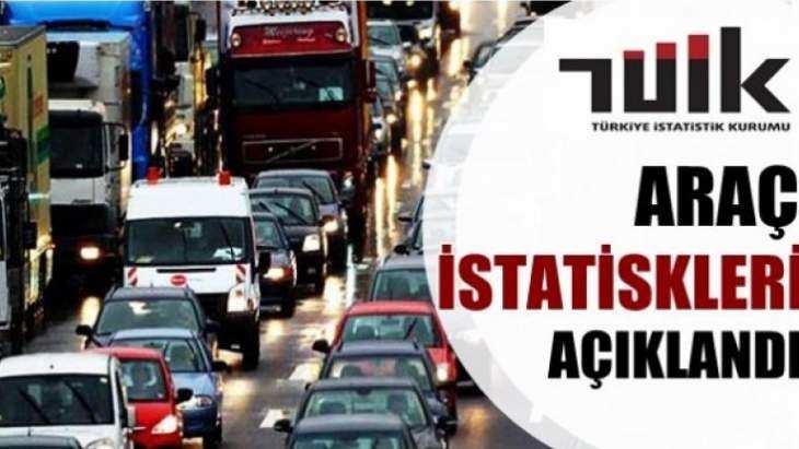 Malatya'da Kayıtlı Araç Sayısı 170.500