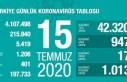 Başkan Gürkan Ak Partili Gençlerle Bir Araya Geldi