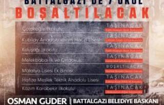 Başkan Güder, Battalgazi'de Boşaltılacak...