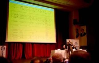 Büyükşehir'den 24 Ocak Deprem Konulu Panel
