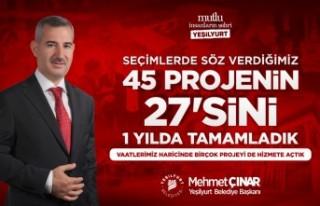 Başkan Çınar, 27 Projeyi 1 Yıl İçinde Hayata...