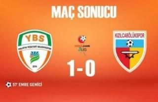 Maç Sonucu: Yeşilyurt Belediyespor-Kızılcabölükspor...