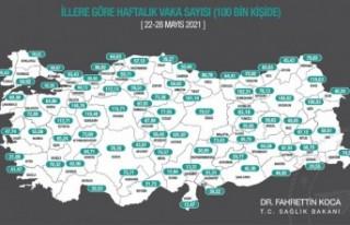 Haftalık Vaka Haritası Açıklandı! Malatya'da...